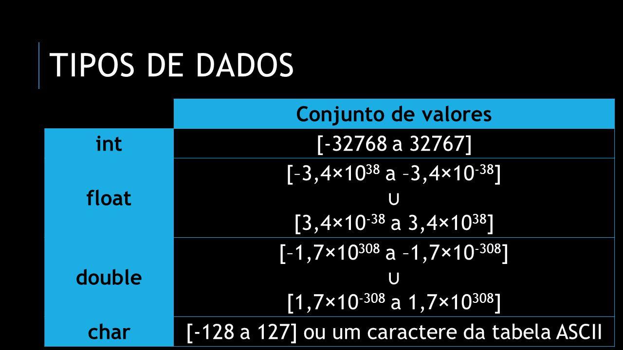 [-128 a 127] ou um caractere da tabela ASCII